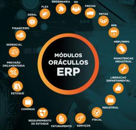 O que é um Sistema ERP